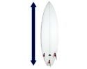surfboard length