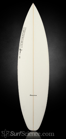 Becker Executive Shortboard