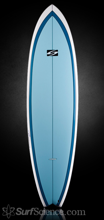 Surftech Mac Fish