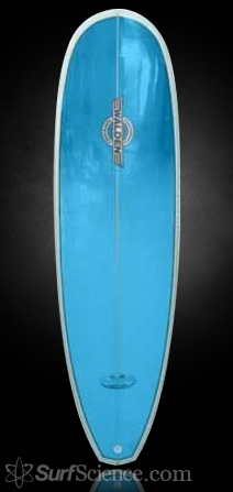 Walden Surfboards Compact Disk