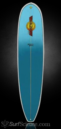 Walden Surfboards Magic Model